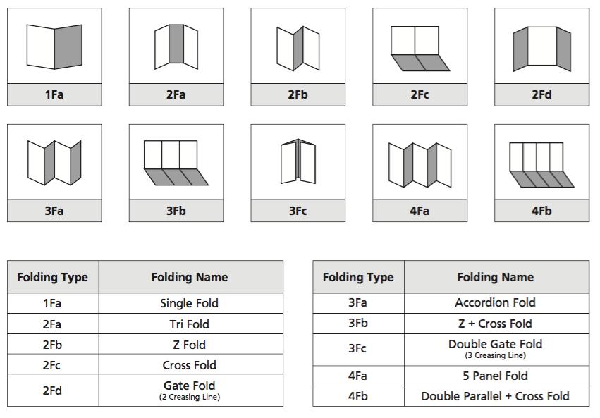 A5 flyer (148x210mm) Folding